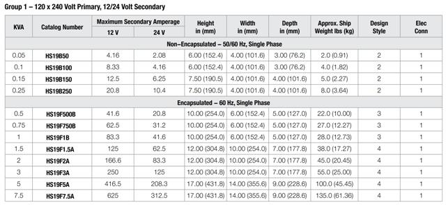 sola hs19f1b 1kva 120x24012/24 bb